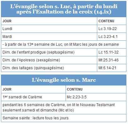 Contenu de l'Évangéliaire (selon Scrivener).