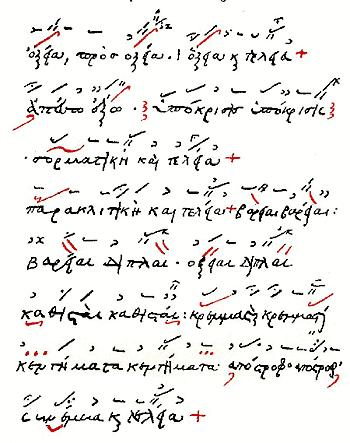 Image 1 : Sinai gr. 8, f. 303r Liste des signes ekphonétiques avec notation musicale et notation ekphonétique.